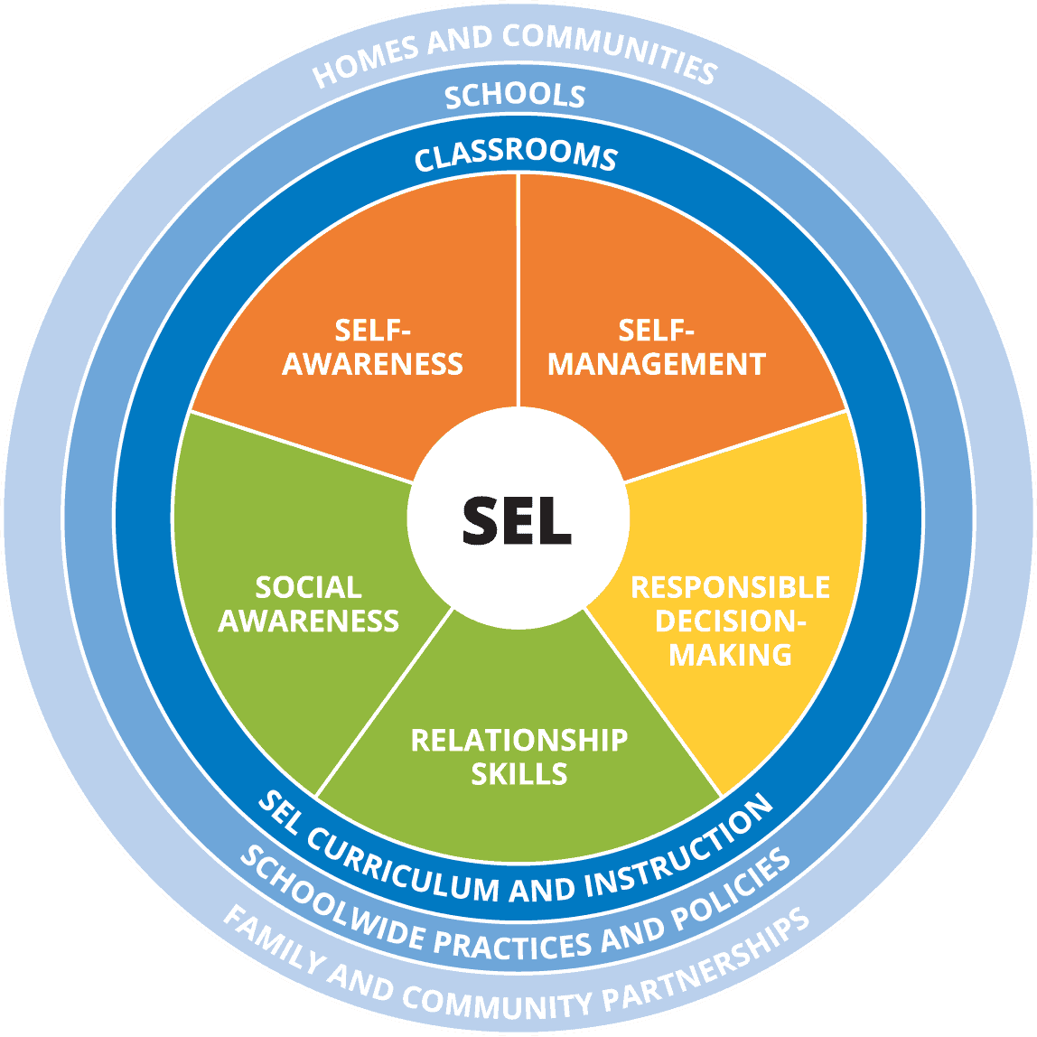 Mrs cleverworkarounds – skills and competencies of global managers.